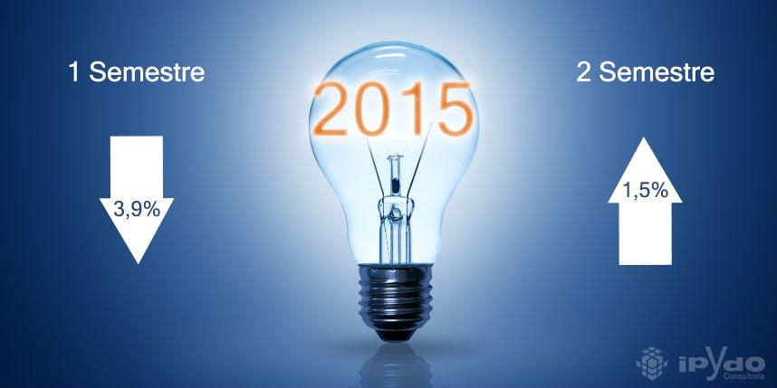 variación precio energía 2015 pvpc alicante ahorro