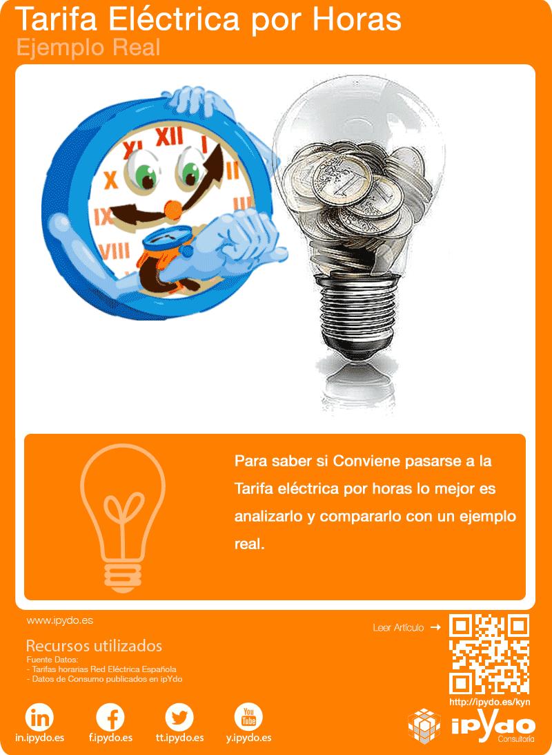 tarifas-electrica-por-horas factura de la luz consultoría ipydo